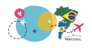 Roaming Internacional Mercosul